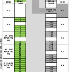 Zona 2 Box A